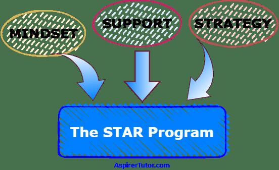 star program