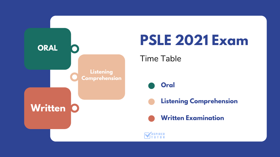 PSLE 2021 exam time table