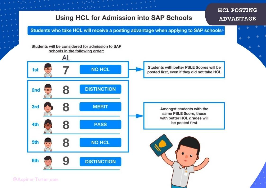 hcl posting advantage PSLE